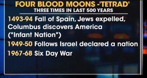 Events-of-past-tetrads-e1397618771728 Beware of The Four Blood Moons Deception