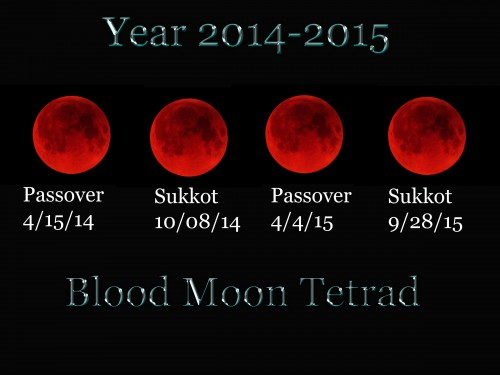 blood-moon-tetrad-e1397617661473 Beware of The Four Blood Moons Deception
